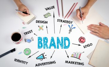 Marketing numérique et brand design thinking