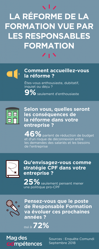 Infographie_Reforme_Formation_2018