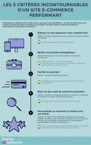 Infographie_e-commerce