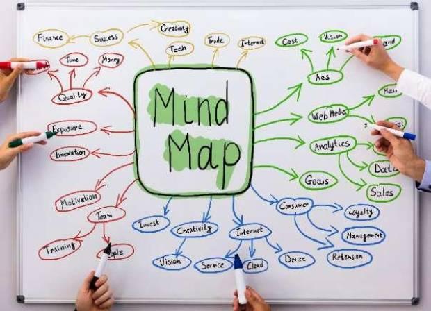 Formation : Mind Mapping®  : organiser ses idées avec créativité