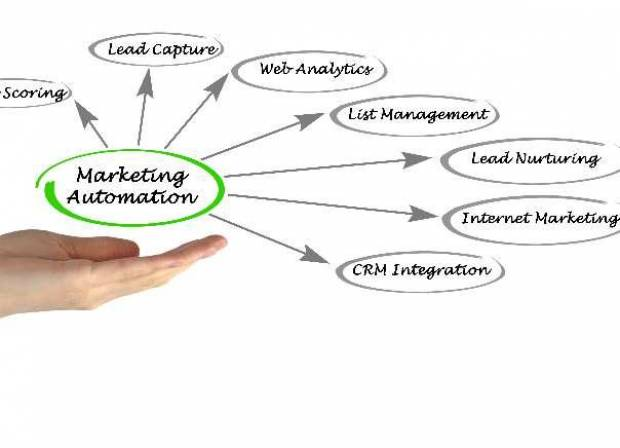 Formation : Marketing automation